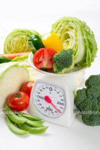 野菜1日量350g
